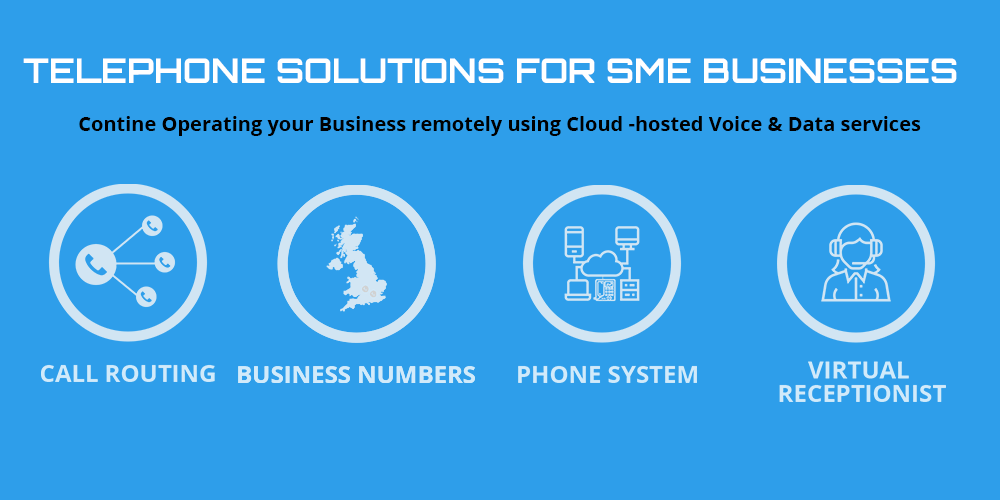 Telephone Solutions SME banner
